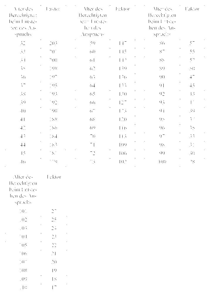 488 Satzung Der Kirchlichen Zusatzversorgungskasse Kzvk
